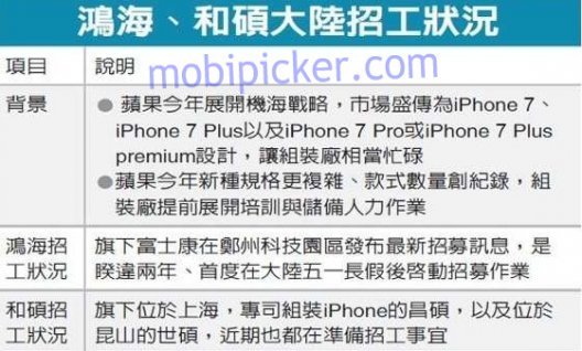 iPhone 7: Neues Modell auch als Pro-Version? (1/1)