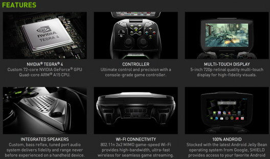 Nvidia Shield: Portable Android-Konsole kommt am 31. Juli (1/1)